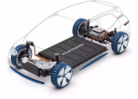 各家都在跟風造新能源汽車平臺 真的有那么大用處嗎?
