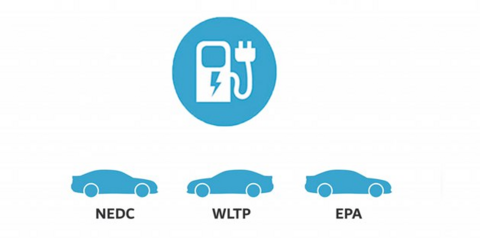 NEDC、WLTP和EPA标准谁最真实?看比亚迪工程师怎么说