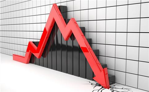 """分析师亮""""红色警报""""!特斯拉股价连续两日创两年半新低,债券创历史新低"""