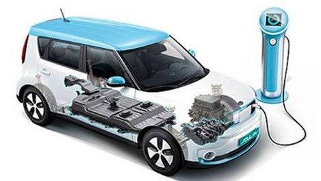 國內有新能源汽車回收政策嗎?