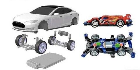 混合動力汽車應該怎么選購?