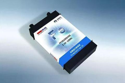 比亚迪推新电池:体积能量密度升50%,寿命120万公里,成本降30%
