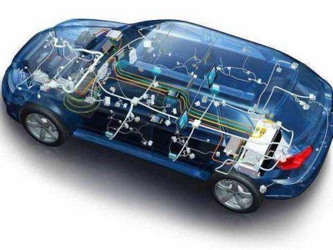 以理想ONE为例,增程式电动车值得买吗?