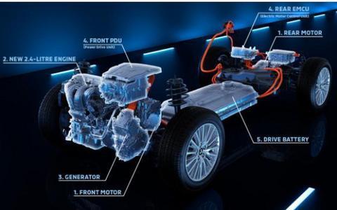 三菱改动欧蓝德的混动系统,车性能大幅提升